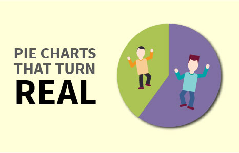 Pie Charts that turn real when your best friend is also your roommate!