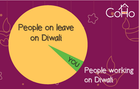 Diwali Away From Home!